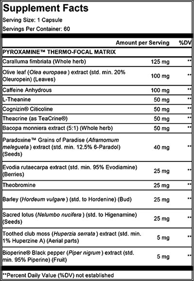 Myokem Pyroxamine Ingredients