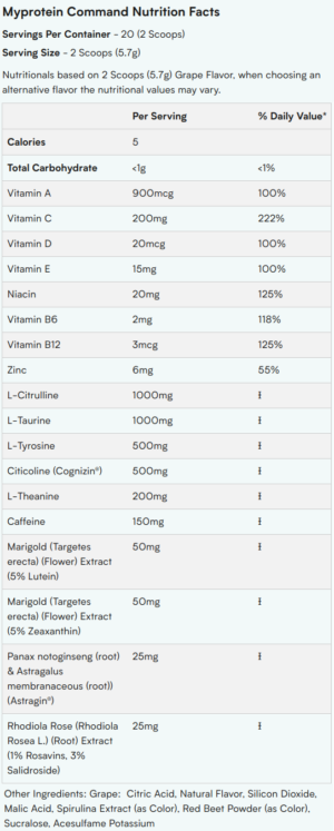 Myprotein Command Ingredients