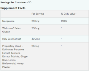 Myprotein Immune Blend Ingredients