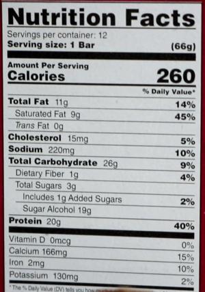 Myprotein Layered Bar Birthday Cake Nutrition Facts