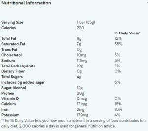 Myprotein Layered Bar Nutrition Facts