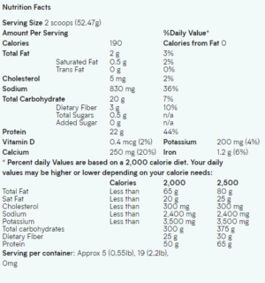 Myprotein Protein Pancake Mix Nutrition Facts