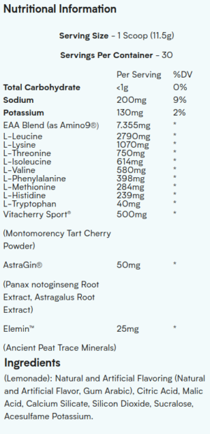 Myprotein The Aminos Ingredients