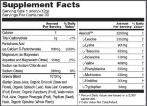 Myprotein THE EAAs Plus Greens Ingredients