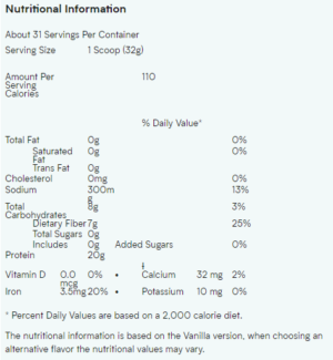 Myprotein Vegan Diet Blend Nutrition Facts