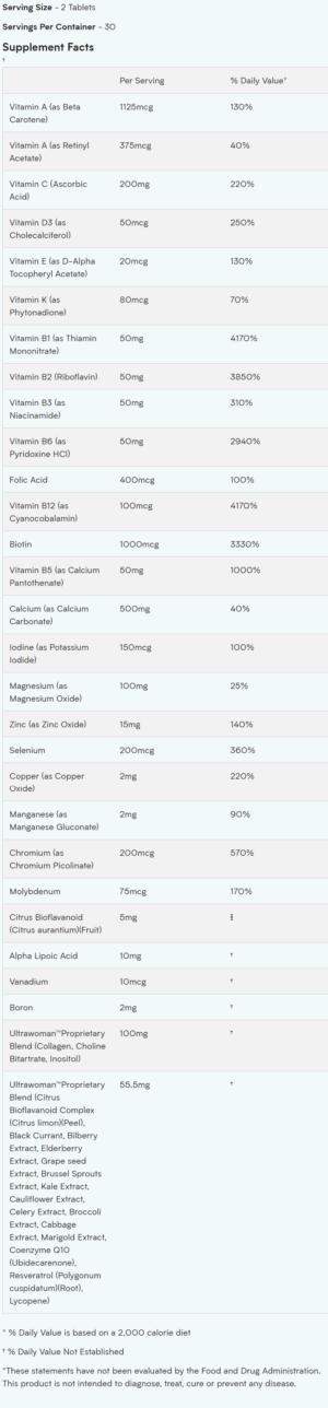 Myprotein Womens Multivitamin Ingredients