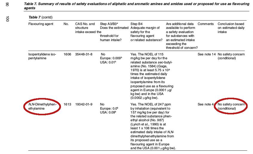 Eria Jarensis Extract / N-phenethyl dimethylamine: The Next Big Thing?