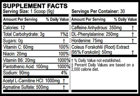 Neogenix Velocity Ultra Ingredients