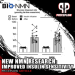 NMN Insulin Sensitivity Research