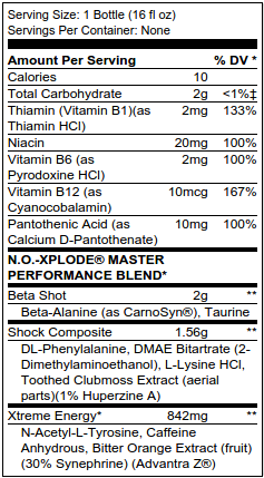 NO-Xplode RTD Ingredients