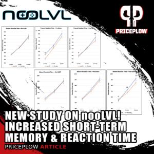 nooLVL Short Term Memory & Reaction Time Study
