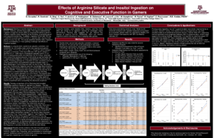 nooLVL Short-Term Memory & Reaction Time 2021 ISSN Poster