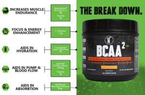 BCAA2 contains everything you'd hope to have in a well-dosed intra workout supplement.