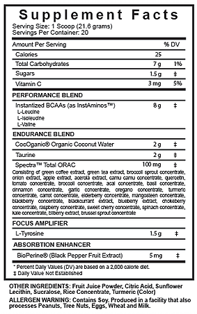 Northbound BCAA2 Ingredients