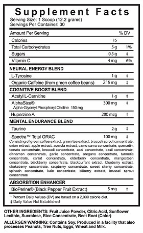 Northbound Blend Ingredients