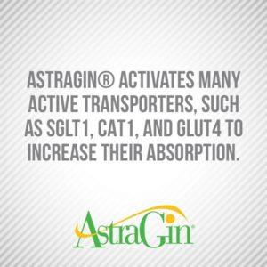 NuLiv Science AstraGin Ingredient Info