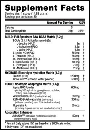 NutraBio Alpha EAA Ingredients
