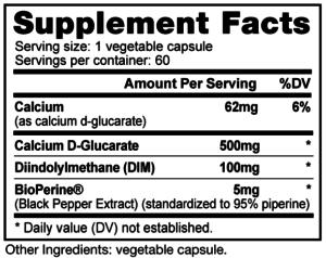 NutraBio DIM Ingredients