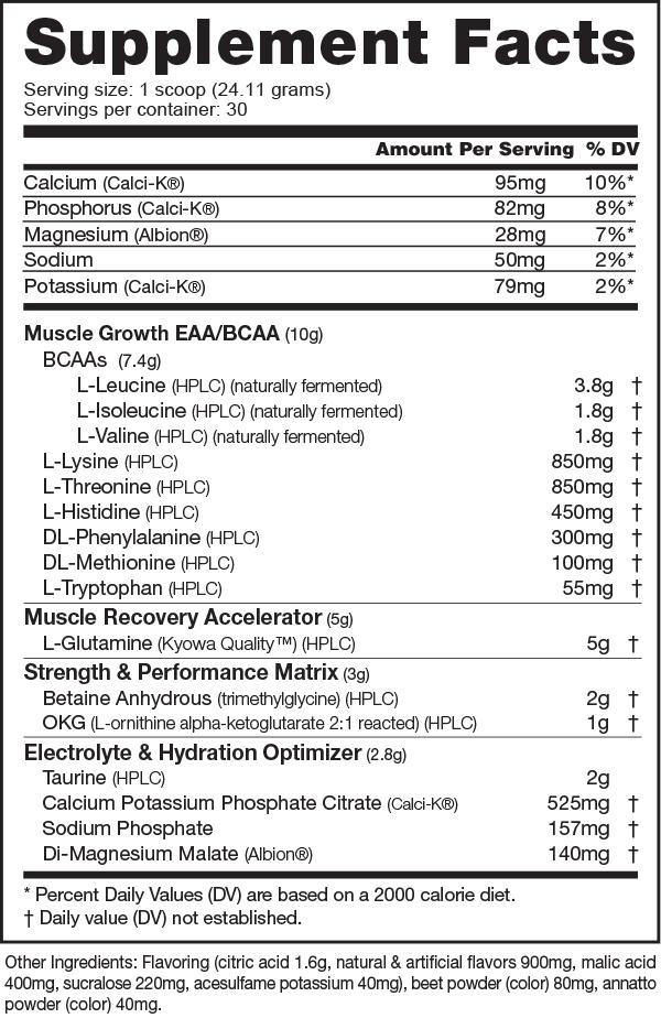 NutraBio Intra Blast Ingredients