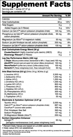 NutraBio Leg Day Ingredients