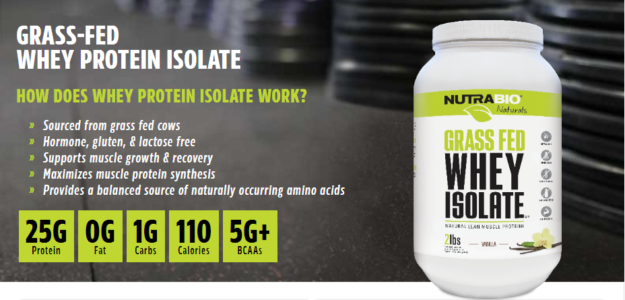 NutraBio Naturals Grass-Fed Whey Isolate Facts
