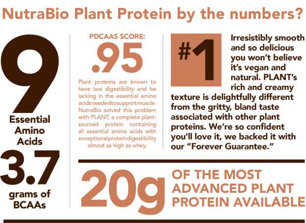 NutraBio Plant Protein Benefits