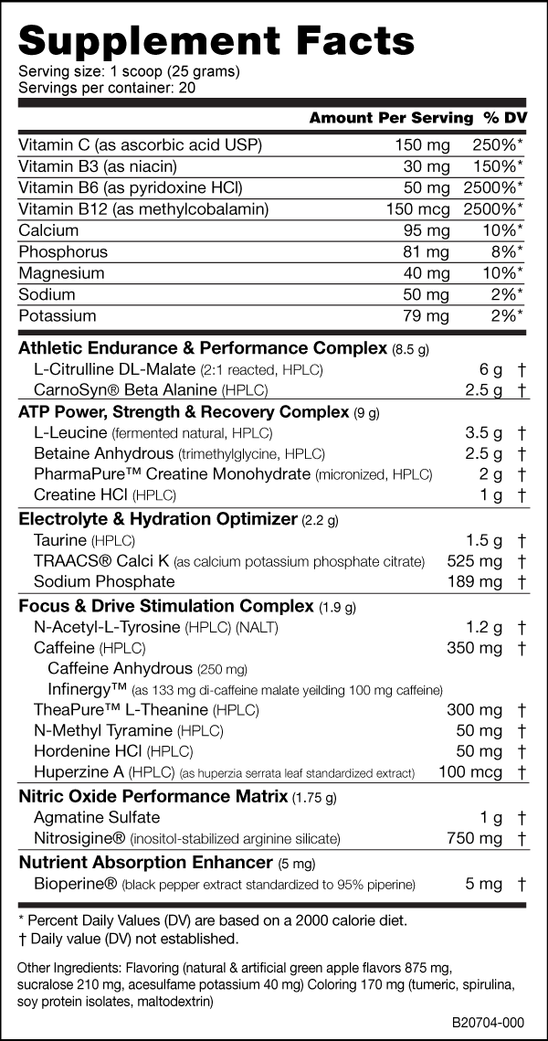 NutraBio PRE Ingredients