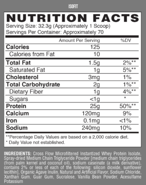Nutrex IsoFit Ingredients