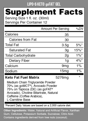 Nutrex Lipo-6 Keto goFAT Gel Ingredients