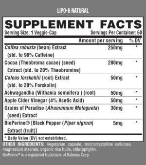 Nutrex Lipo-6 Natural Ingredients