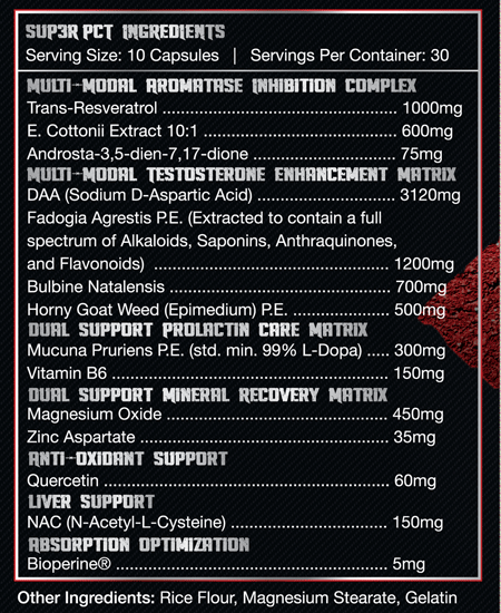 Olympus Labs Sup3r PCT Ingredients