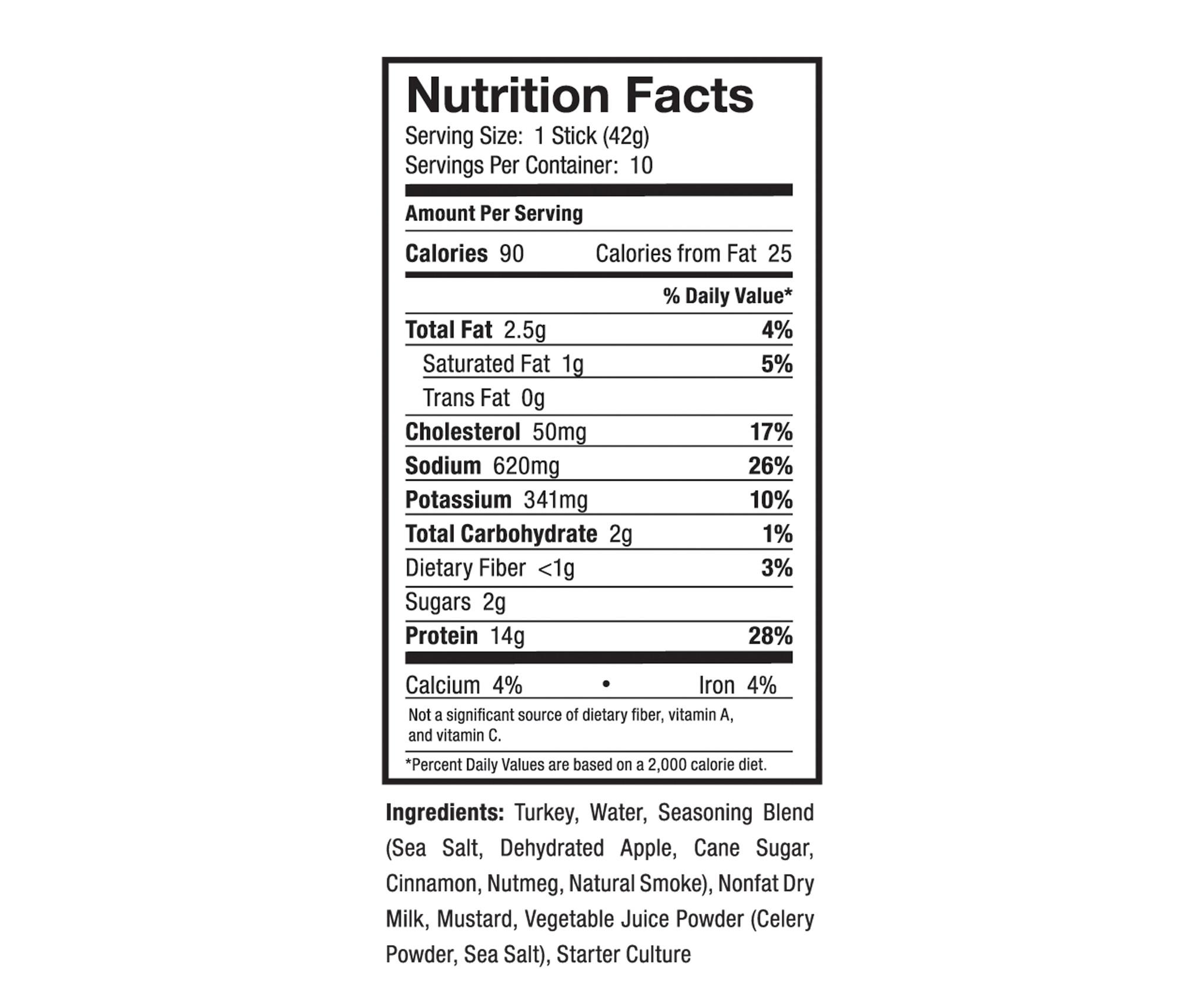 turbinado sugar nutrition facts - HD 1024×852