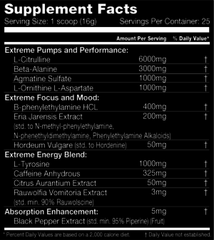 Performax Labs HyperMax Ingrediets