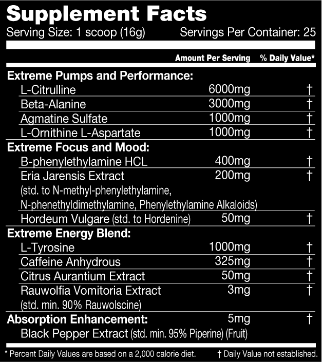 Performax HyperMax Ingredients