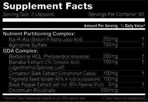 Performax Labs SlinMax Ingredients