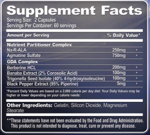 SlinMax contains an open label of proven blood sugar reducers and insulin improvers