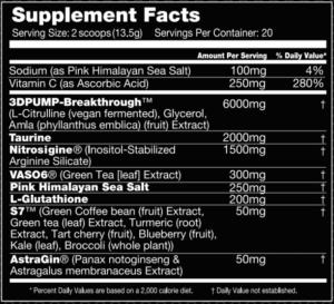 Performax Labs VasoMax 2021 Ingredients