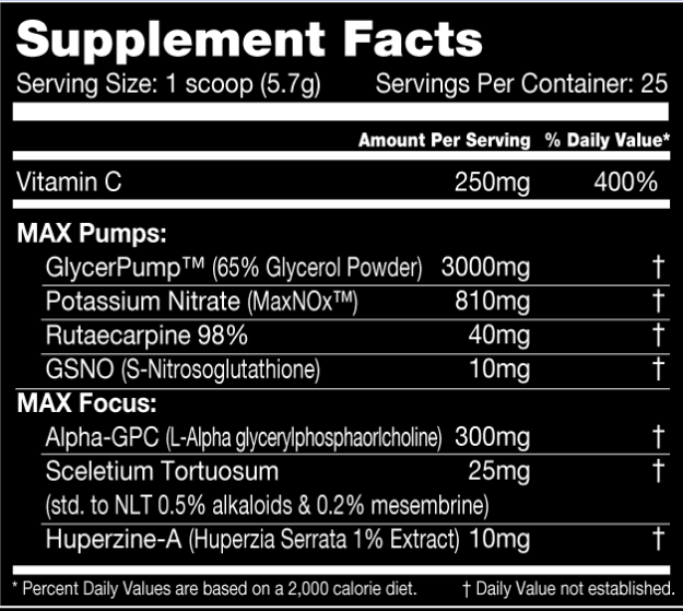 Performax Labs VasoMax Ingredients