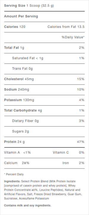 PEScience Protein Ingredients