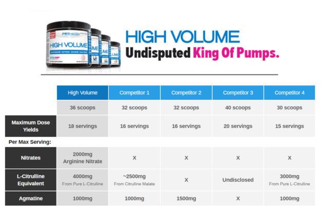 PEScience High Volume Vs