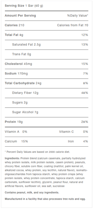 PEScience Select Protein Bar Ingredients