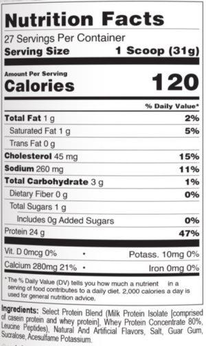 PEScience Select Protein Pumpkin Pie Ingredients