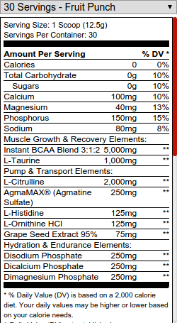 Food Ingredients of Cafinate Food