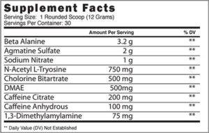 Prime Nutrition PWO-MAX 2016 Ingredients