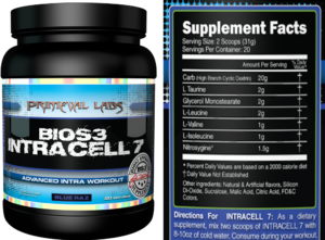 Primeval Labs BIOS3 Intracell 7 Ingredients