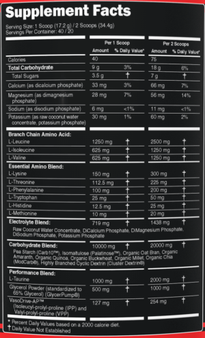 Primeval Labs Intracell 7 Black Ingredients
