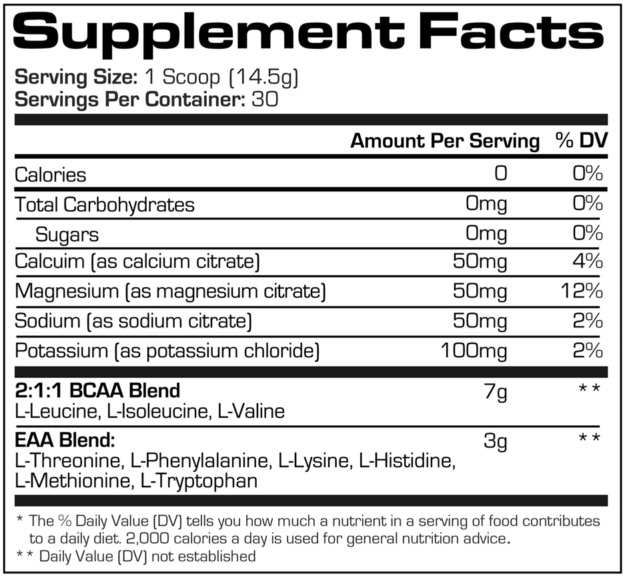 ProSupps HydroBCAA Ingredients