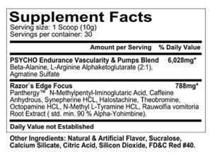 Psycho Pharma Edge of Insanity Ingredients Old