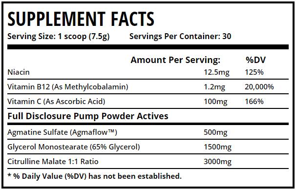 First run of Pump Powder Ingredients