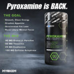 Pyroxamine is Back.